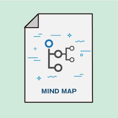 戦略構築マインドマップ(PDF)