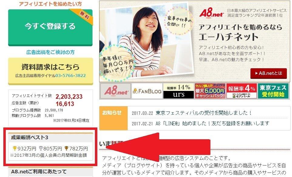 クリック報酬型広告のアフィリエイト10選!アドセンス以外で収入を稼げるのは?