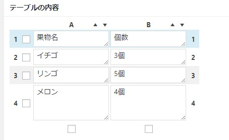 【図解】WordPressのテーブル・表作成で必要な8つの手順を紹介
