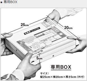 メルカリ初心者必読!購入と出品から発送を超分かりやすく解説