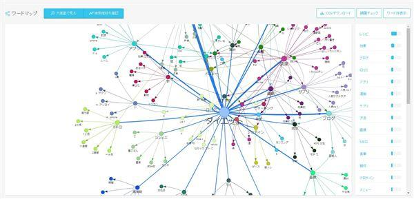 検索ボリュームを調べるためのツール13選とその特徴について
