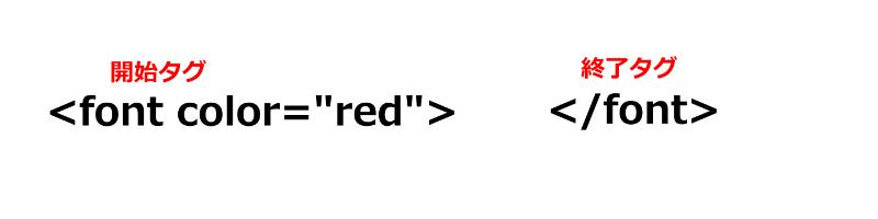 文字色変更タグ