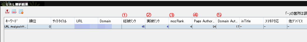COMPASSのURL解析機能