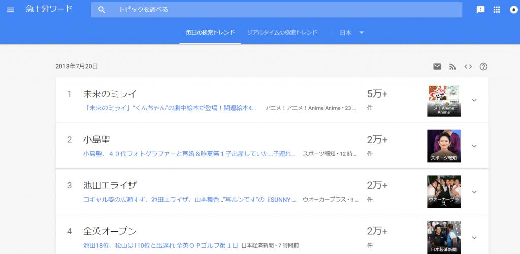 Google Trendsで探す