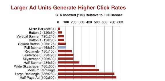 アフィリエイトリンクがクリックされない!確実にクリック率を上げる5つの対策&解決方法