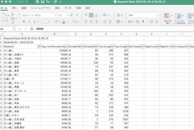 キーワードプランナー ダウンロードデータ