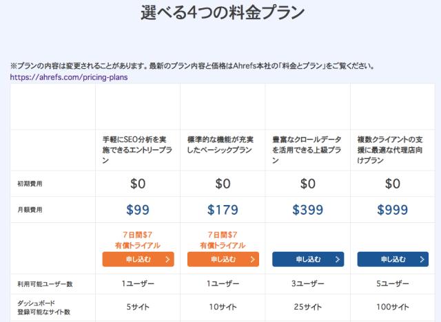Ahrefs 価格