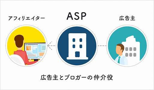 ASP 仲介