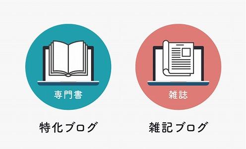 特化ブログ 雑記ブログ